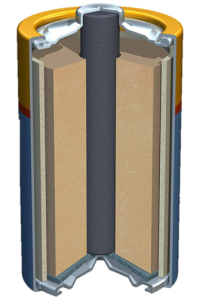 Diagram of the inside of a battery